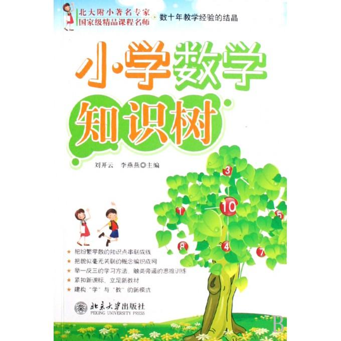 小学数学知识树
