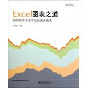 Excel图表之道(如何制作专业有效的商务图表)