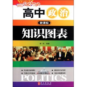 高中政治知识图表(新课标)