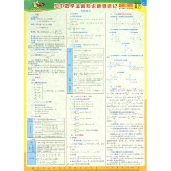 多功能学习垫板(初中数学)