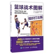 篮球战术图解(组织打法篇)