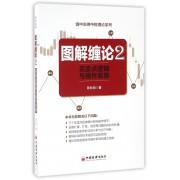 图解缠论(2买卖点逻辑与操作系统)/缠中说禅中枢理论系列