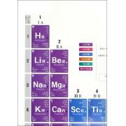 元素周期表看图识元素(附元素知识集锦)